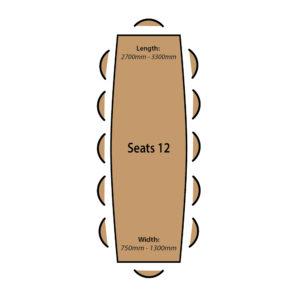 Seats 12 People.