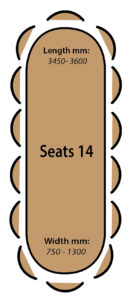 Seats 14 people