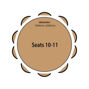 Seats 10 to 11 people
