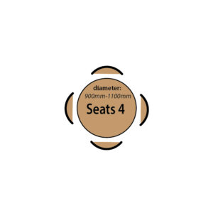 Seats 4 people