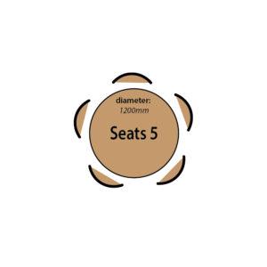 Seats 5 people