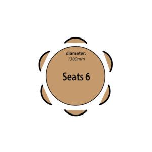 Seats 6 people