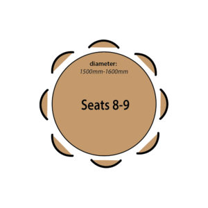 Seats 8 to 9 people