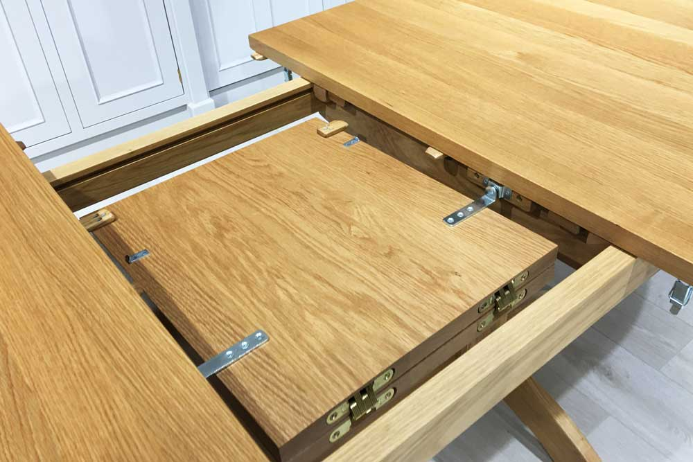 extending-tables-index-images